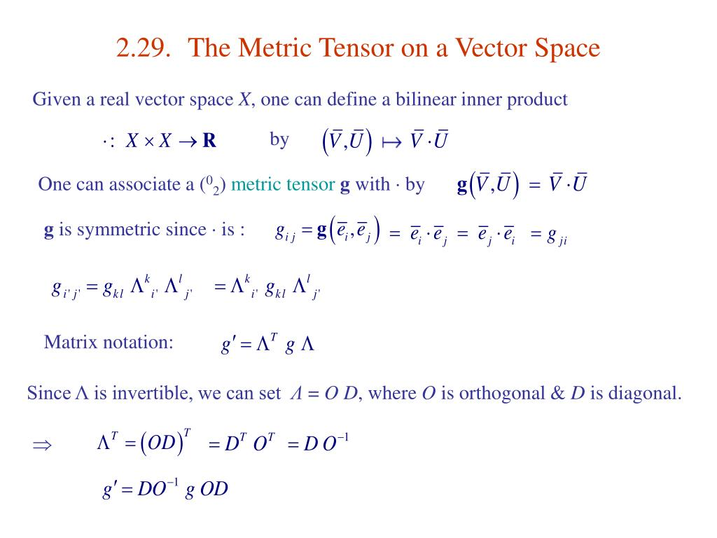 2.29.	The Metric Tensor on a Vector Space