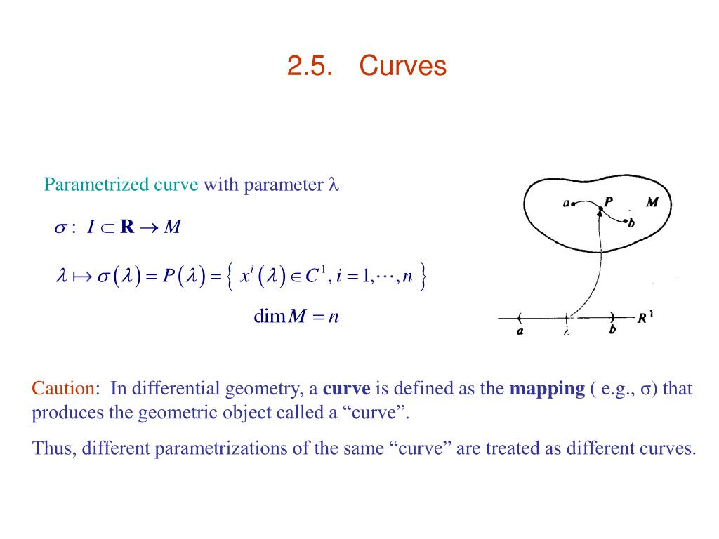 2.5.	Curves