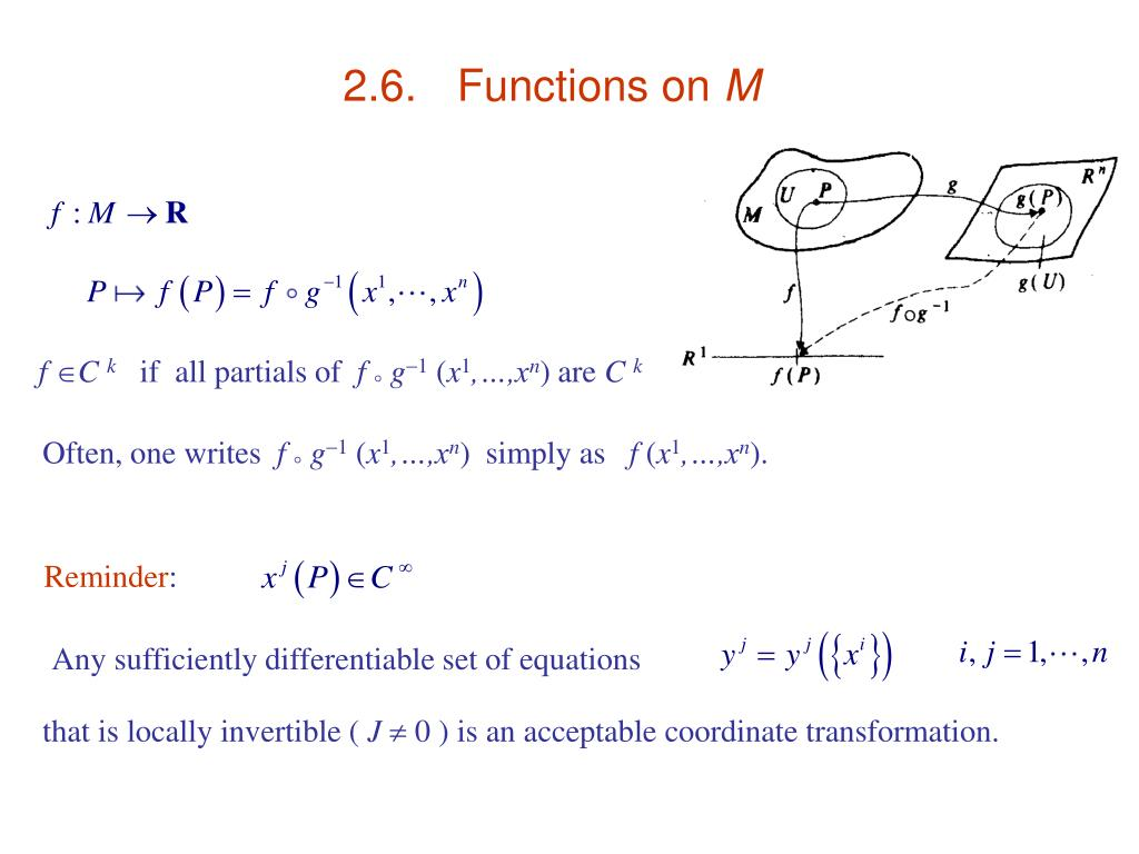 2.6.	Functions on
