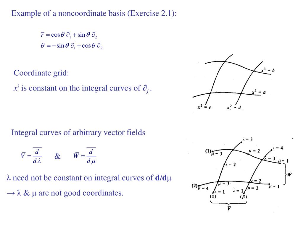 Example of a noncoordinate basis (Exercise 2.1):