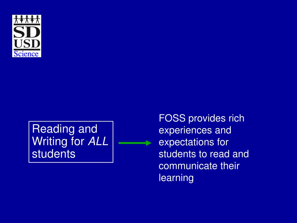 FOSS provides rich experiences and expectations for students to read and communicate their learning