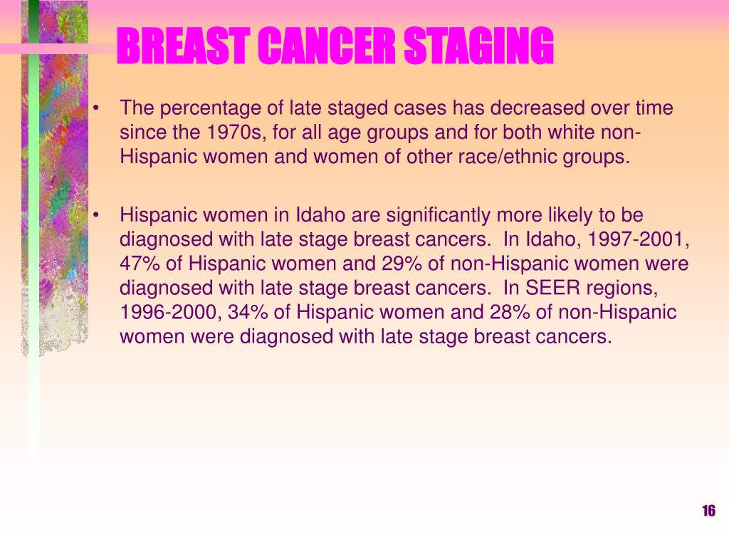 BREAST CANCER STAGING