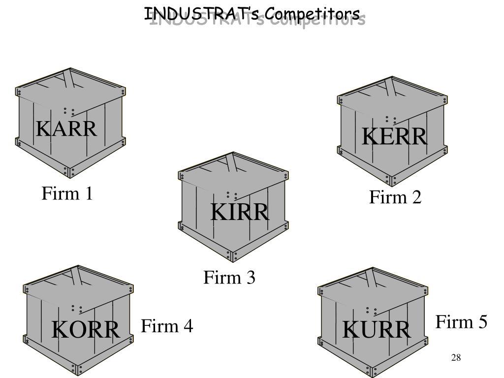 INDUSTRAT's Competitors