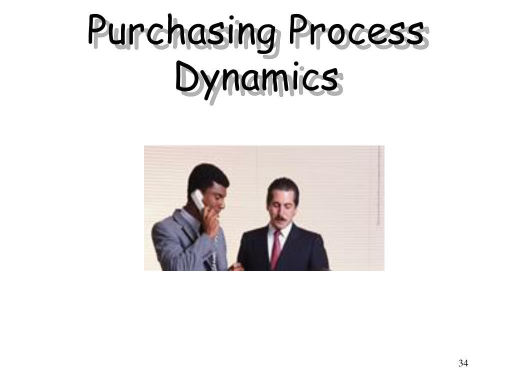 Purchasing Process Dynamics