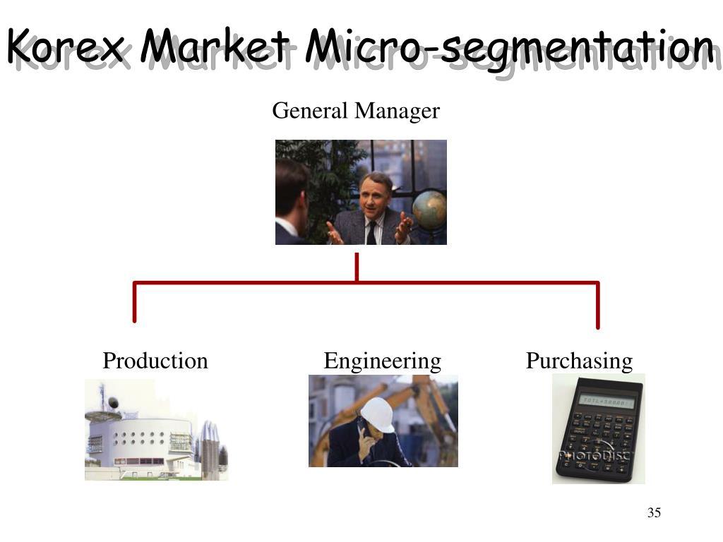 Korex Market Micro-segmentation