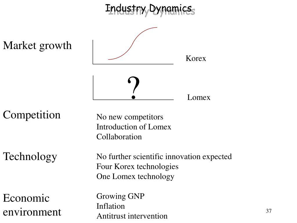 Industry Dynamics