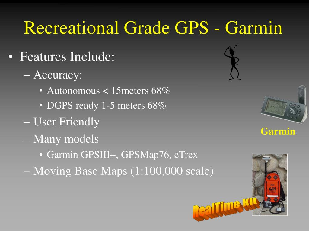 Recreational Grade GPS - Garmin