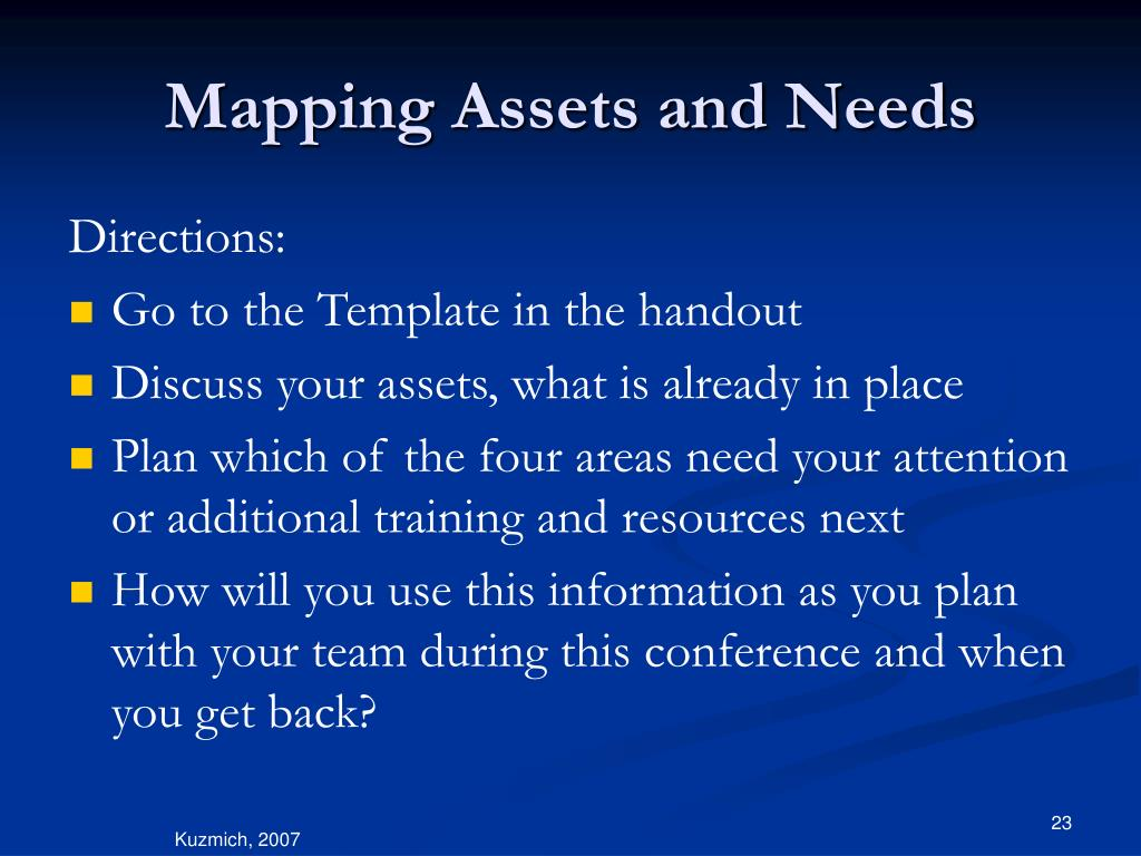 Mapping Assets and Needs