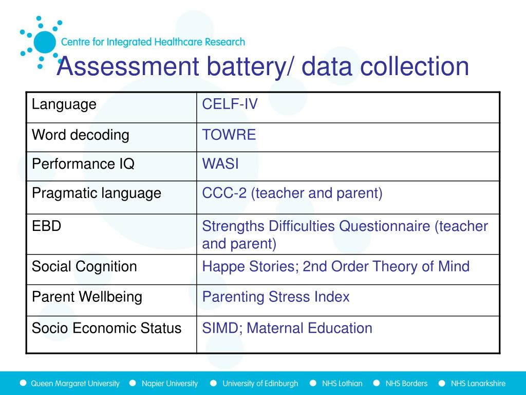 Assessment battery/ data collection