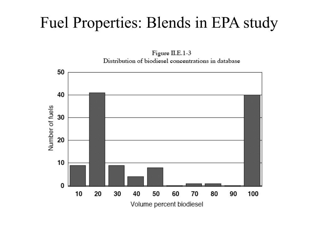Fuel Properties: Blends in EPA study