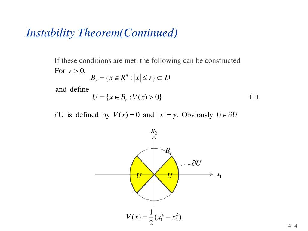 Instability Theorem(Continued)