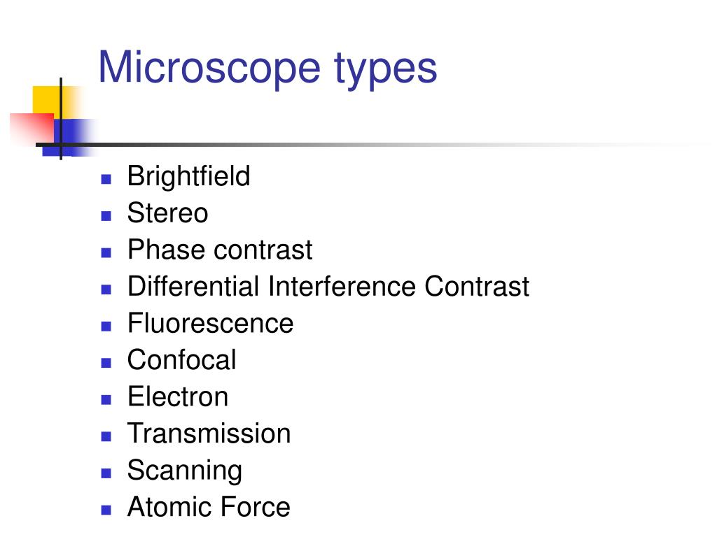 Microscope types