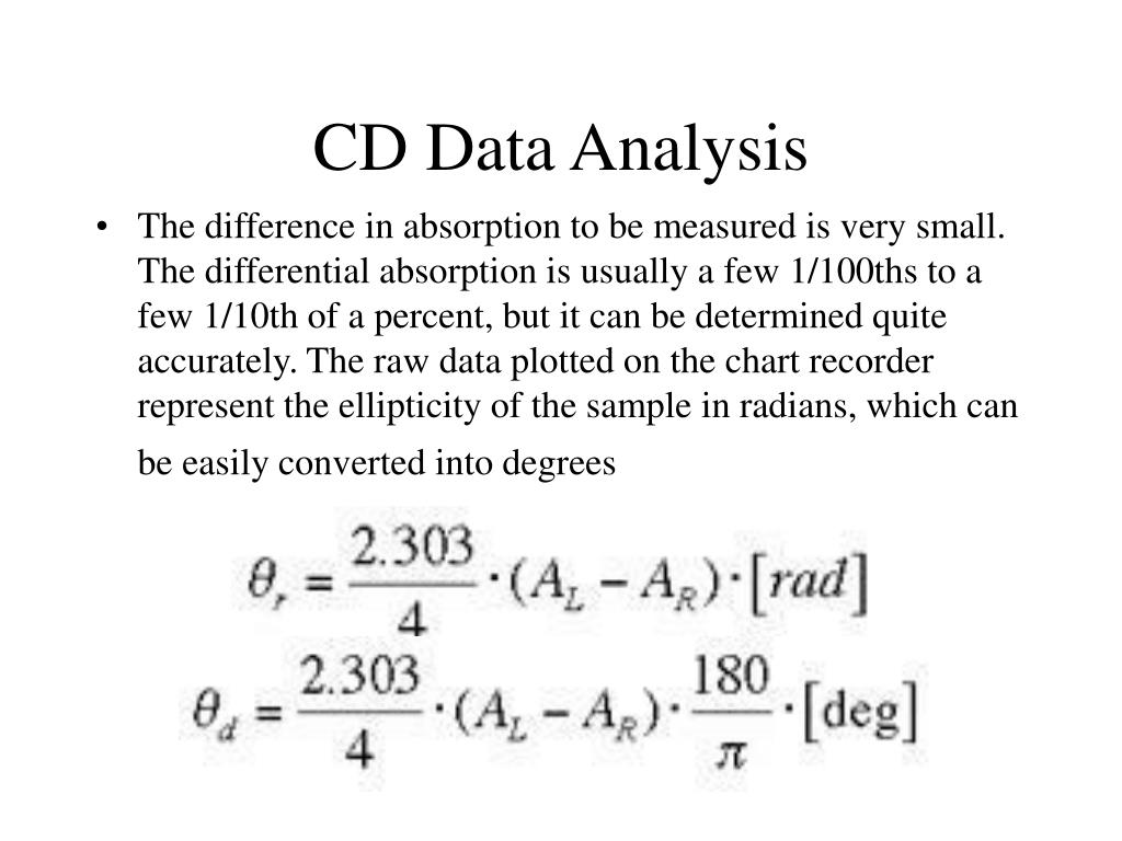 CD Data Analysis