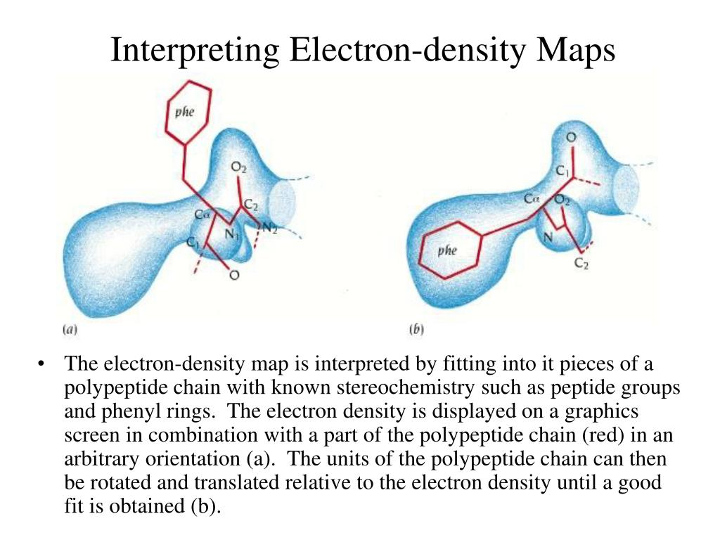 Interpreting Electron-density Maps