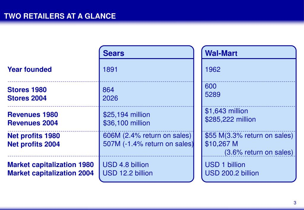 TWO RETAILERS AT A GLANCE