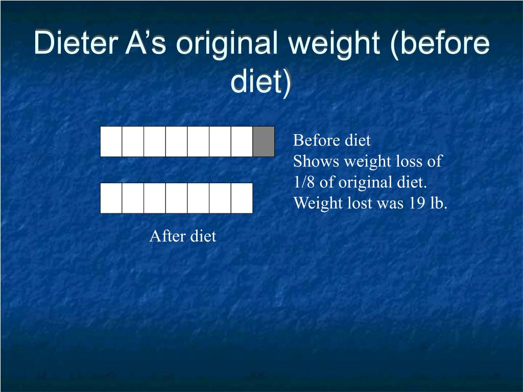 Dieter A's original weight (before diet)
