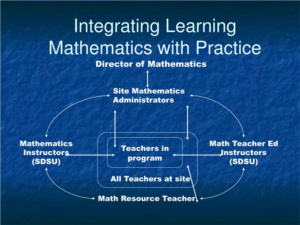 Integrating Learning Mathematics with Practice