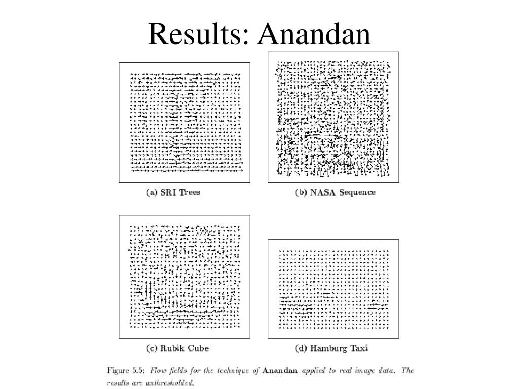 Results: Anandan
