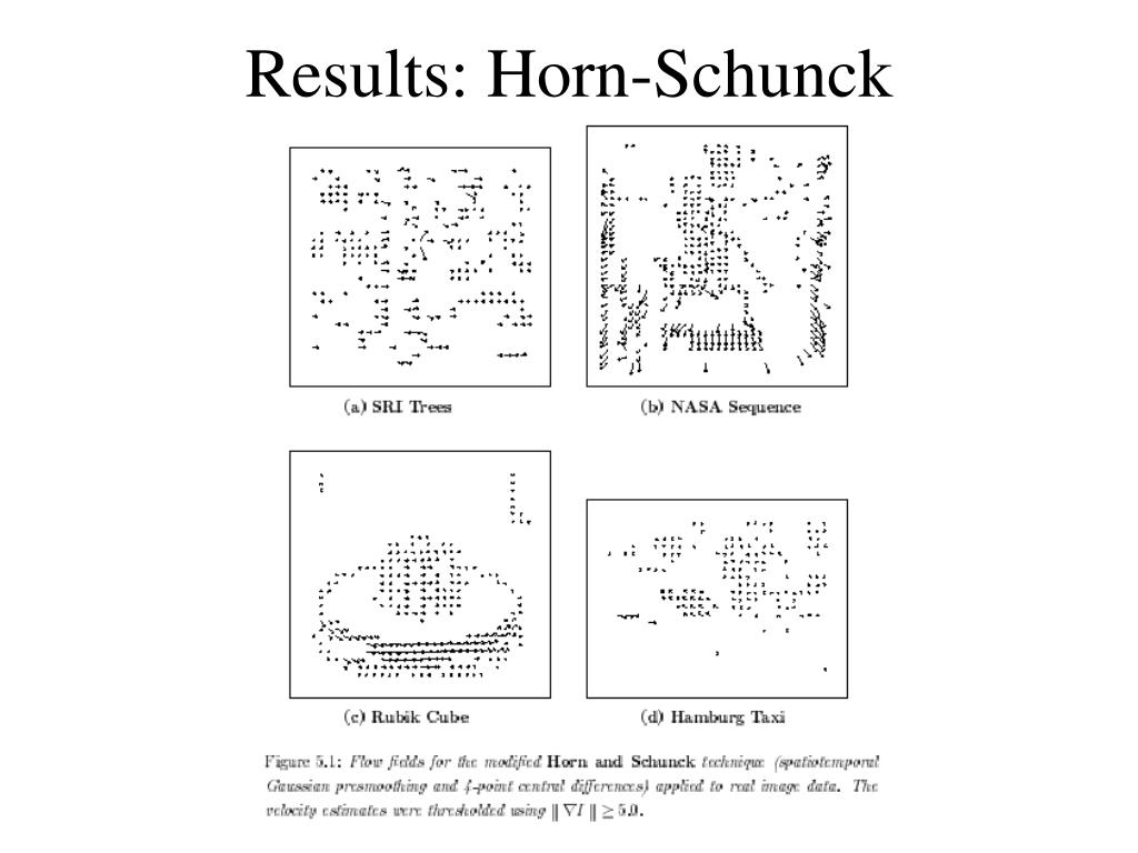 Results: Horn-Schunck
