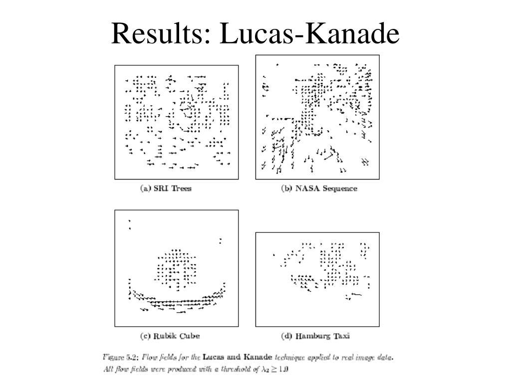 Results: Lucas-Kanade