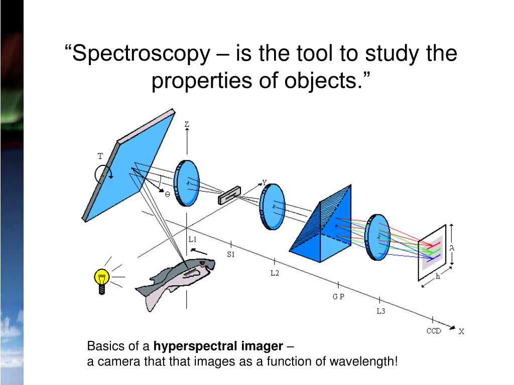 """""""Spectroscopy – is the tool to study the properties of objects."""""""