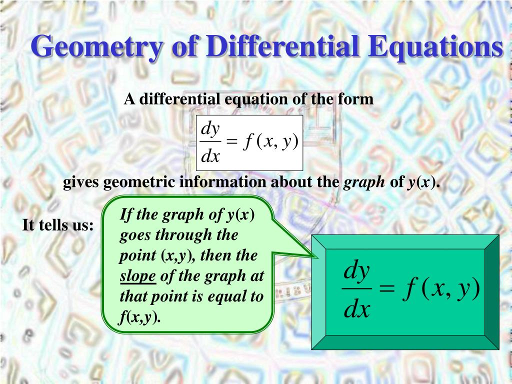 Geometry of Differential Equations