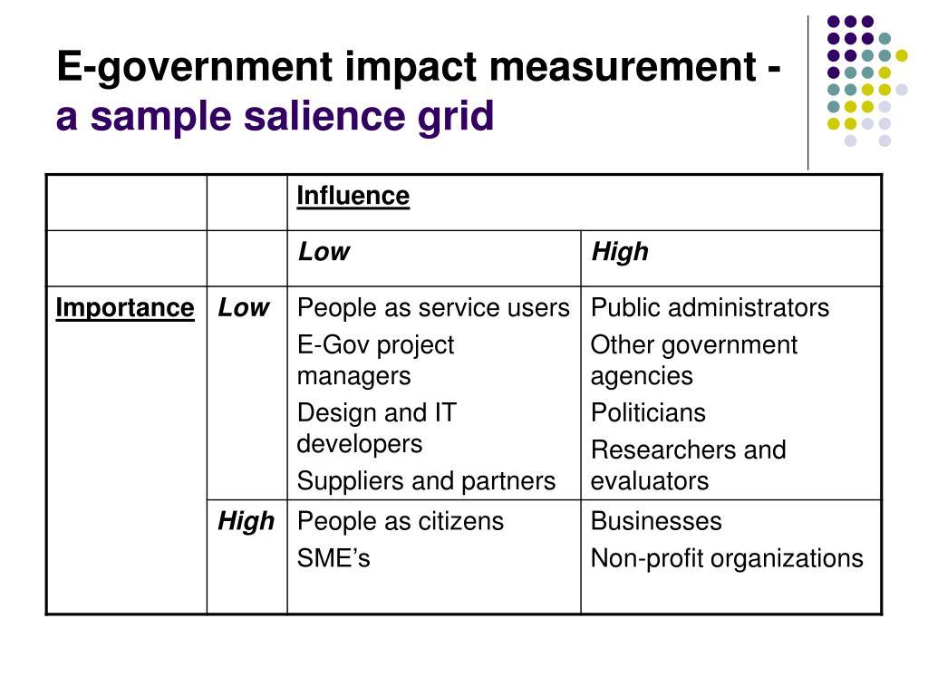 E-government impact measurement -