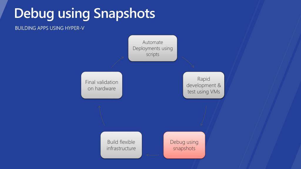 Debug using Snapshots