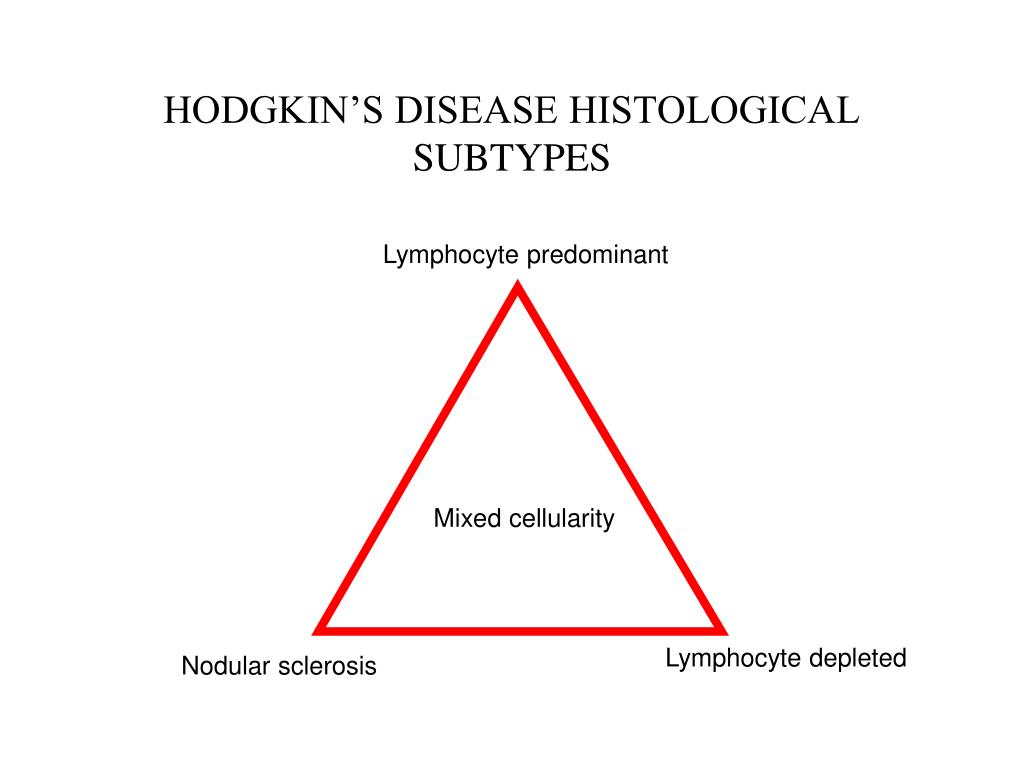 HODGKIN'S DISEASE HISTOLOGICAL SUBTYPES