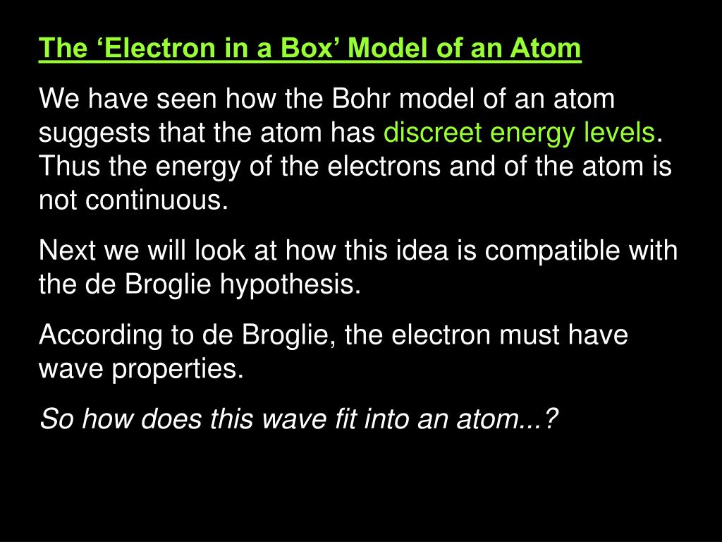 The 'Electron in a Box' Model of an Atom