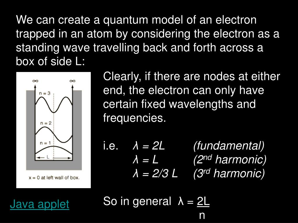 We can create a quantum model of an electron trapped in an atom by considering the electron as a standing wave travelling back and forth across a box of side L:
