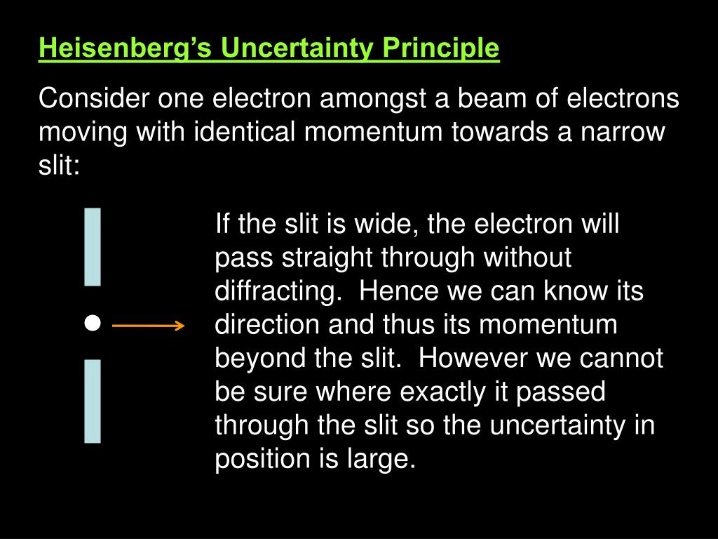 Heisenberg's Uncertainty