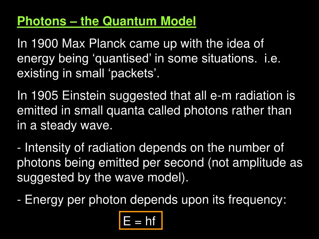 Photons – the Quantum Model