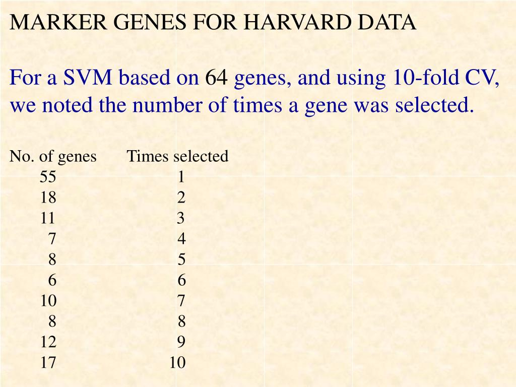 MARKER GENES FOR HARVARD DATA