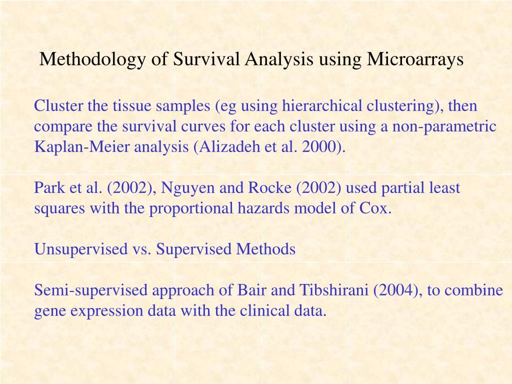 Methodology of Survival Analysis using Microarrays