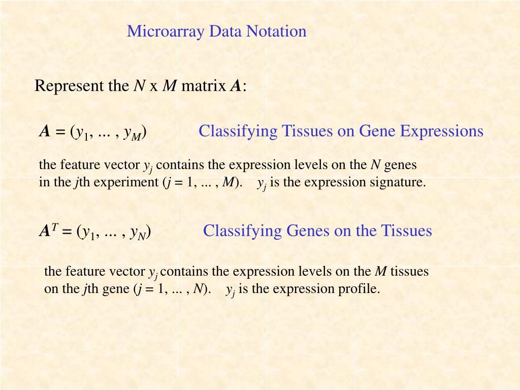 Microarray Data Notation