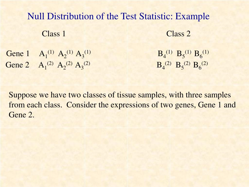 Null Distribution of the Test Statistic: Example