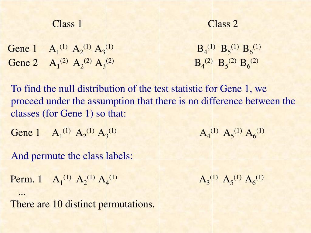 Class 1Class 2