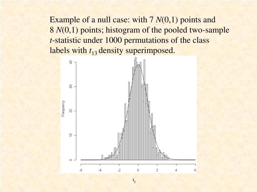 Example of a null case: with 7