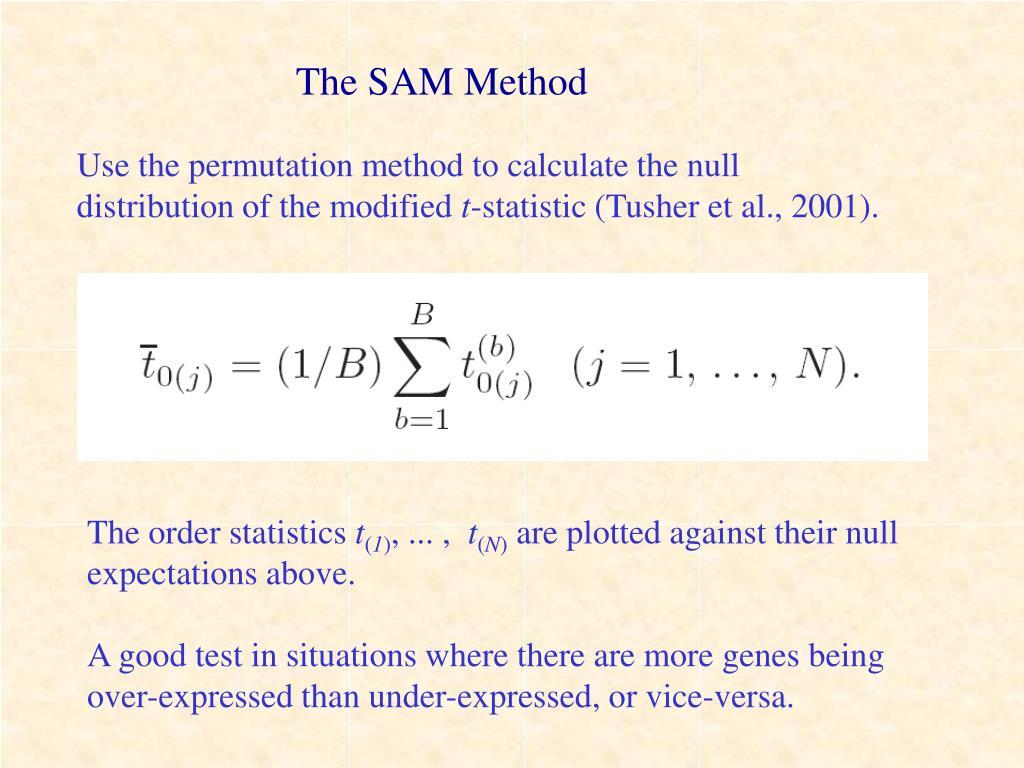 The SAM Method