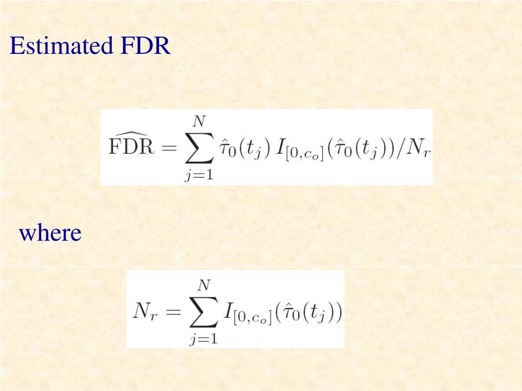 Estimated FDR