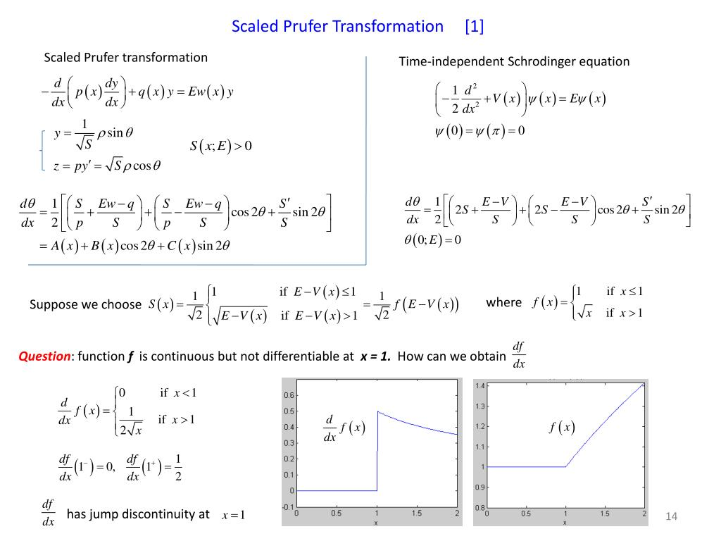 Scaled Prufer Transformation     [1]