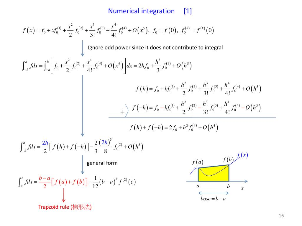 Numerical integration     [1]