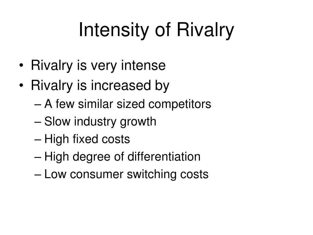 Intensity of Rivalry