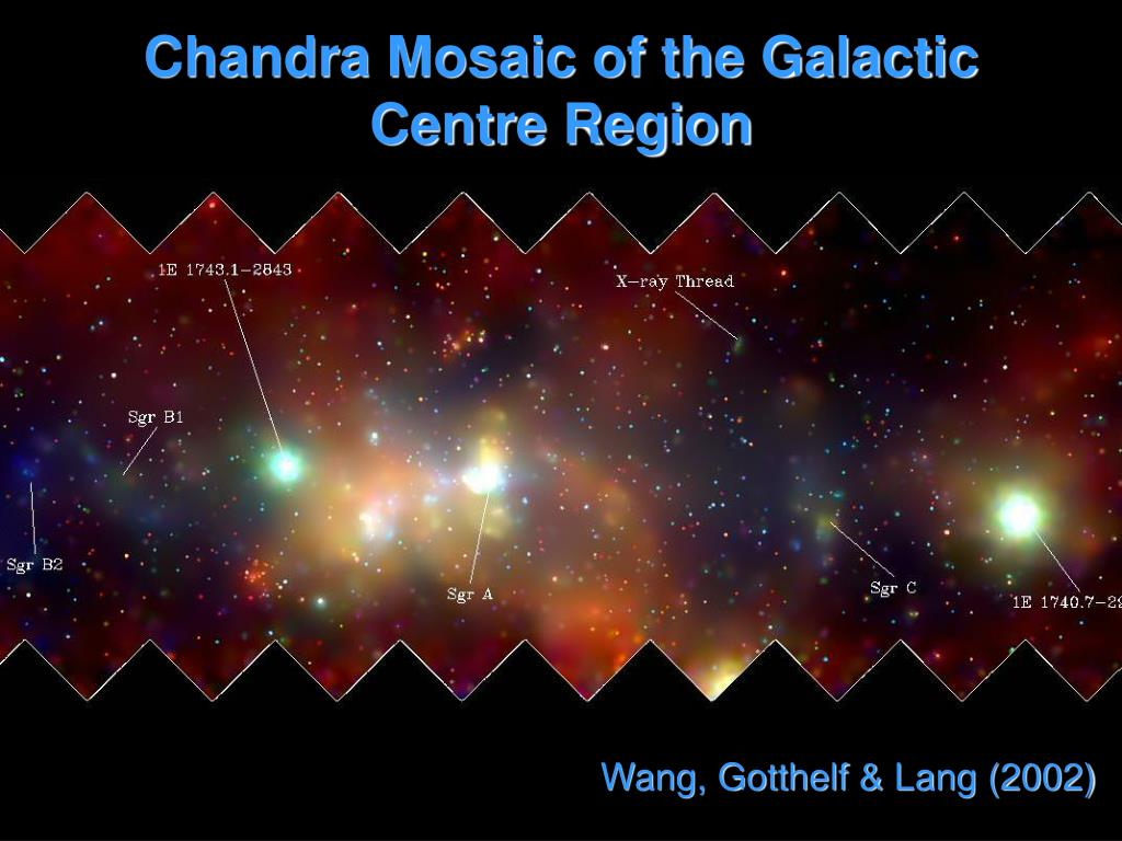 Chandra Mosaic of the Galactic Centre Region