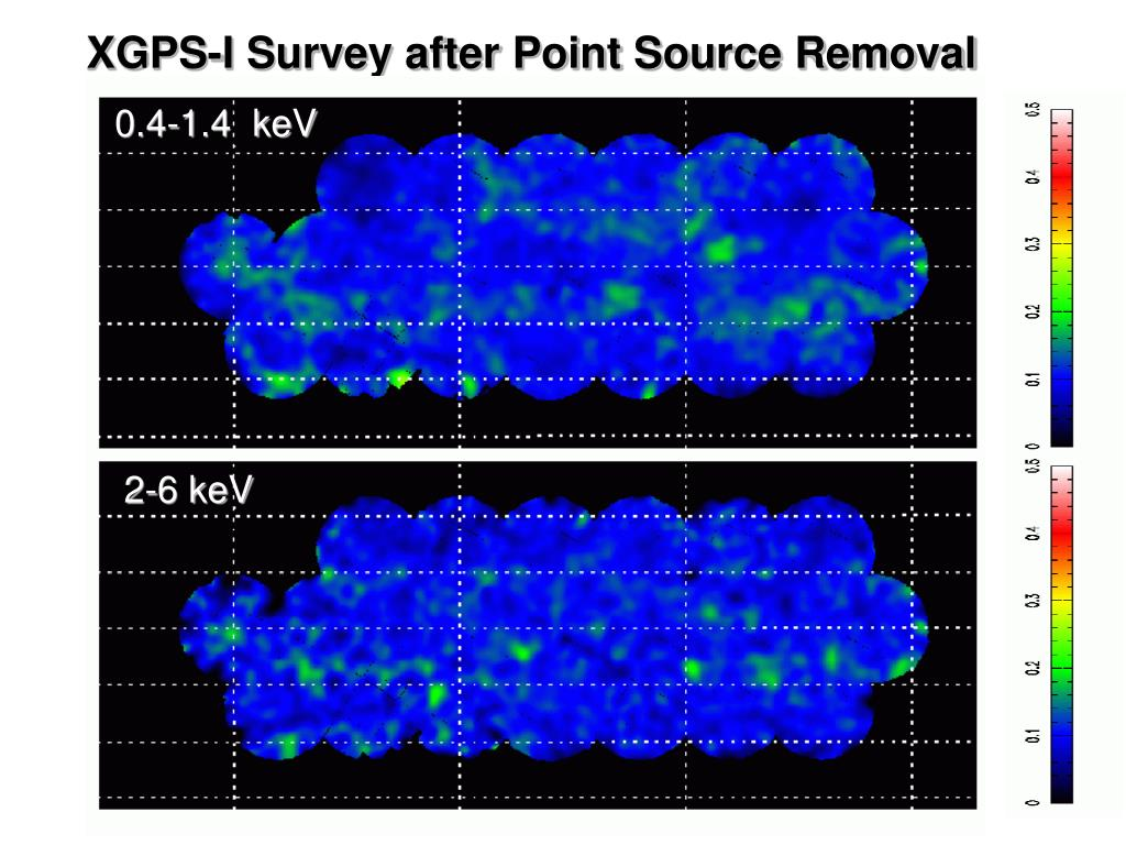XGPS-I Survey after Point Source Removal