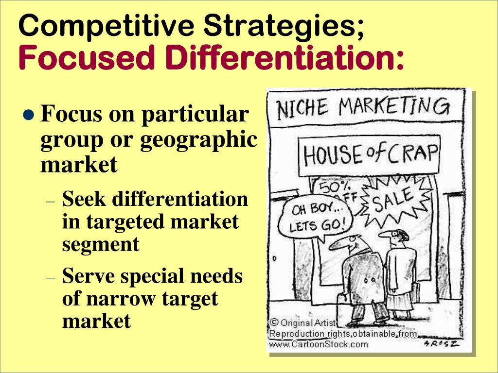 Competitive Strategies;