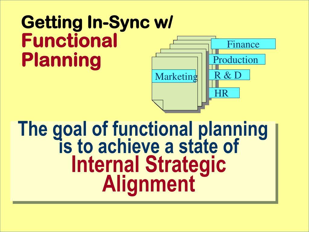 Getting In-Sync w/