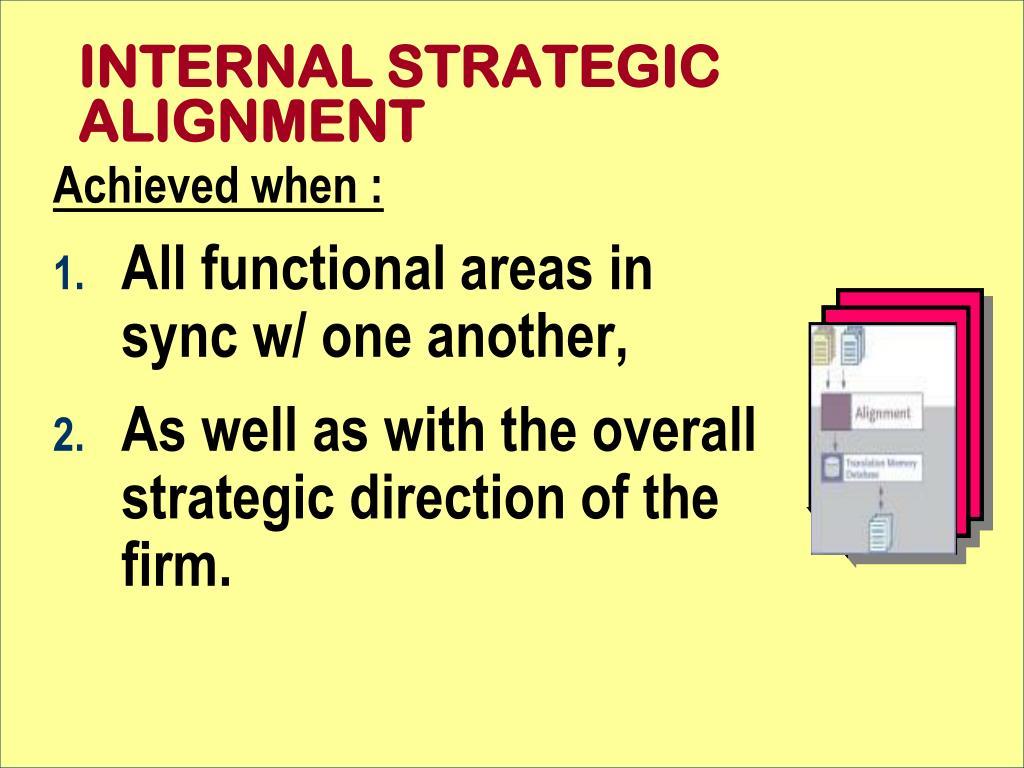 INTERNAL STRATEGIC ALIGNMENT