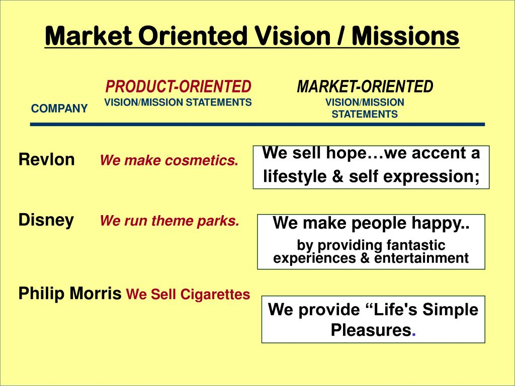 Market Oriented Vision / Missions